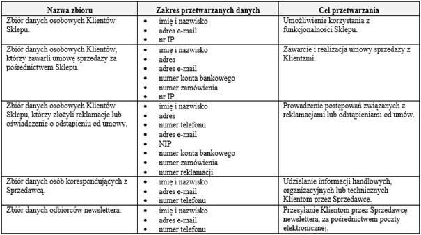 tabela-bsd24