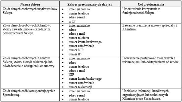 tabela-cosmetique